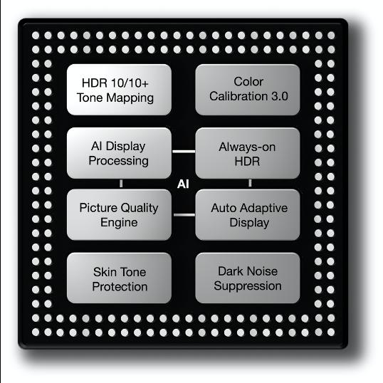 Pixelworks i6 AI处理器