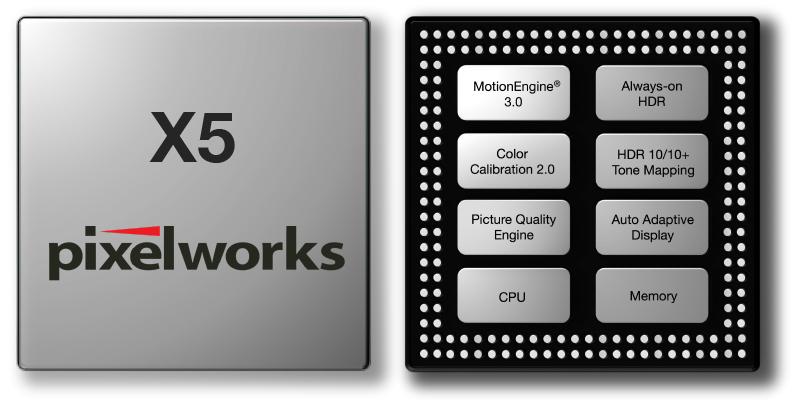 Pixelworks X5 Dual MotionEngine™技术